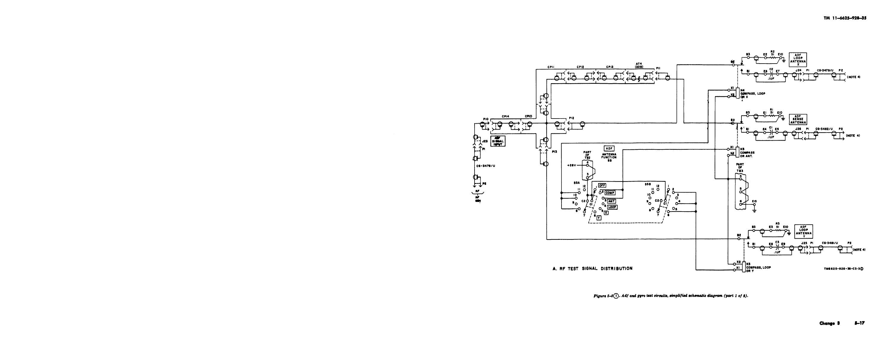 Figure 5 Adf And Gyro Test Circuits Simplified Schematic Diagram Circuit Tester Tm 11 6625 928 35 Facilities Kit Mk 994 Ar Manual Page Navigation 71 72 73 74 75 76 77 78 79 80 81